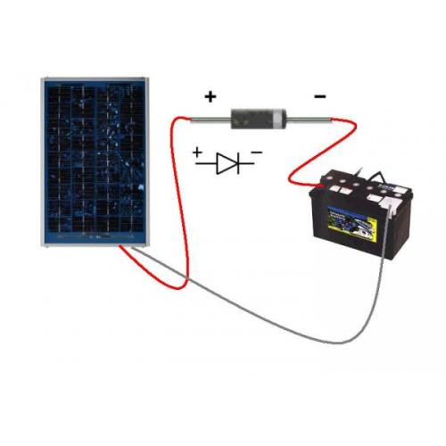 Güneş Panelli Aydınlatma Sistemi