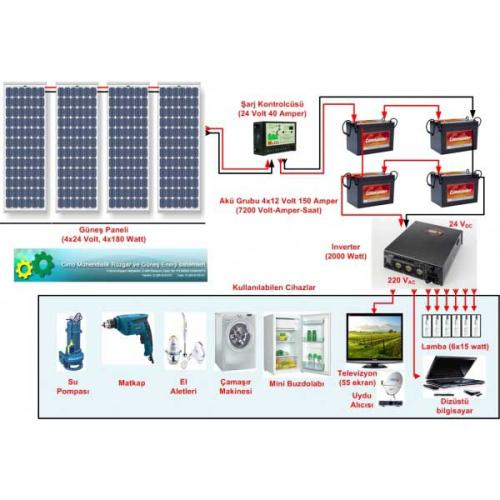 Güneş Panelli Ev Kullanım Sistemi III (280)